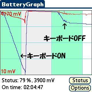 Centroバッテリ激減と改善